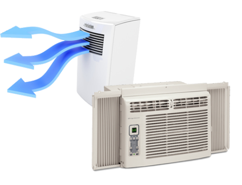 What are portable air conditioners how are they used for Window unit air conditioner